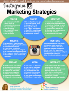 Great Strategies for Instagram Marketing
