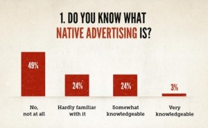 Do You Know What Native Advertising Is