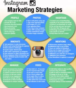 Instagram-marketing-infographic