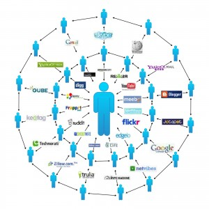 online-marketing-with-purpose