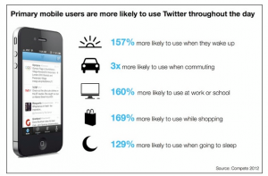 Primary Mobile Users