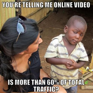 Online Video Contributes to  how much online traffic?